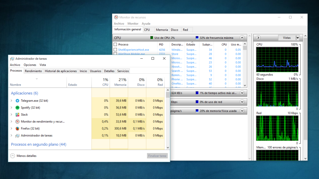 How to check traffic and resources in Windows Server